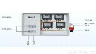 配电箱常识-威航电气解读
