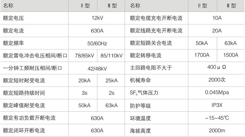 HXGN_12箱型固定式交流金属封闭开关设备技术参数