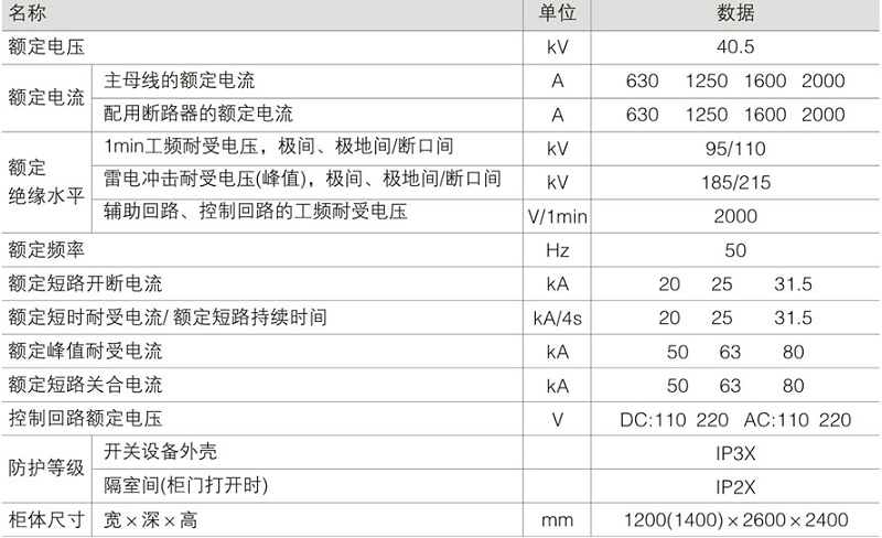 KYN61_40.5_Z_铠装移开式交流金属封闭开关设备技术参数